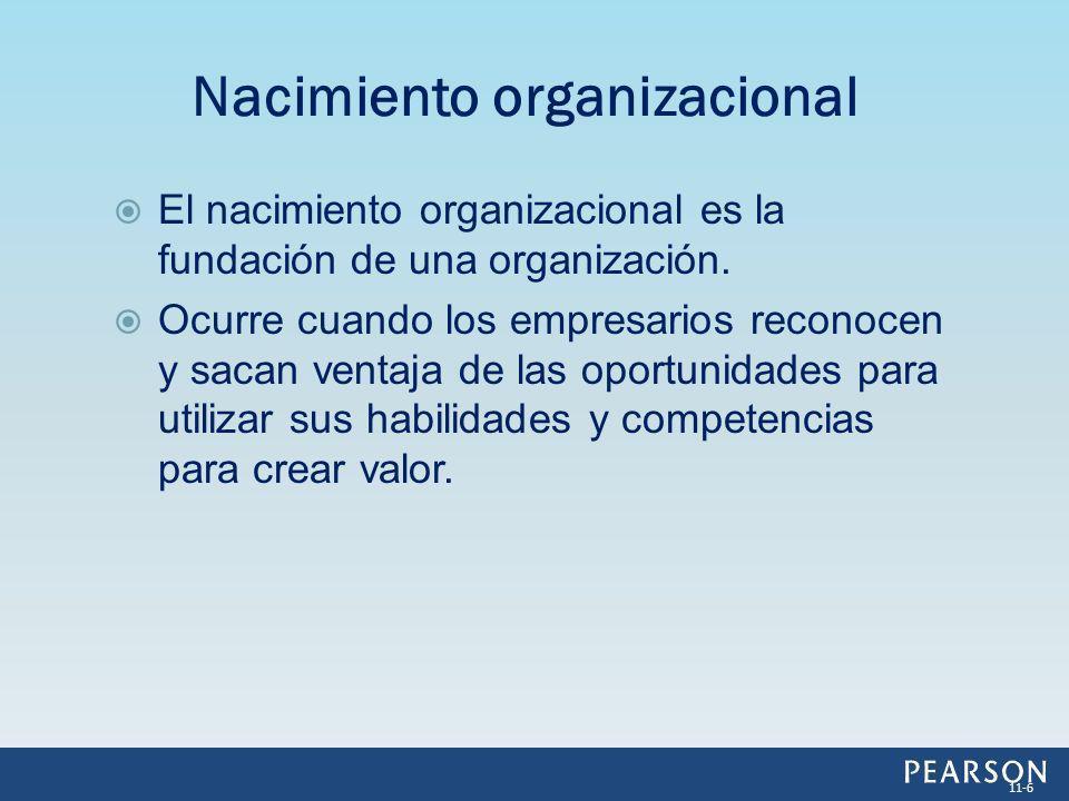 Nacimiento organizacional