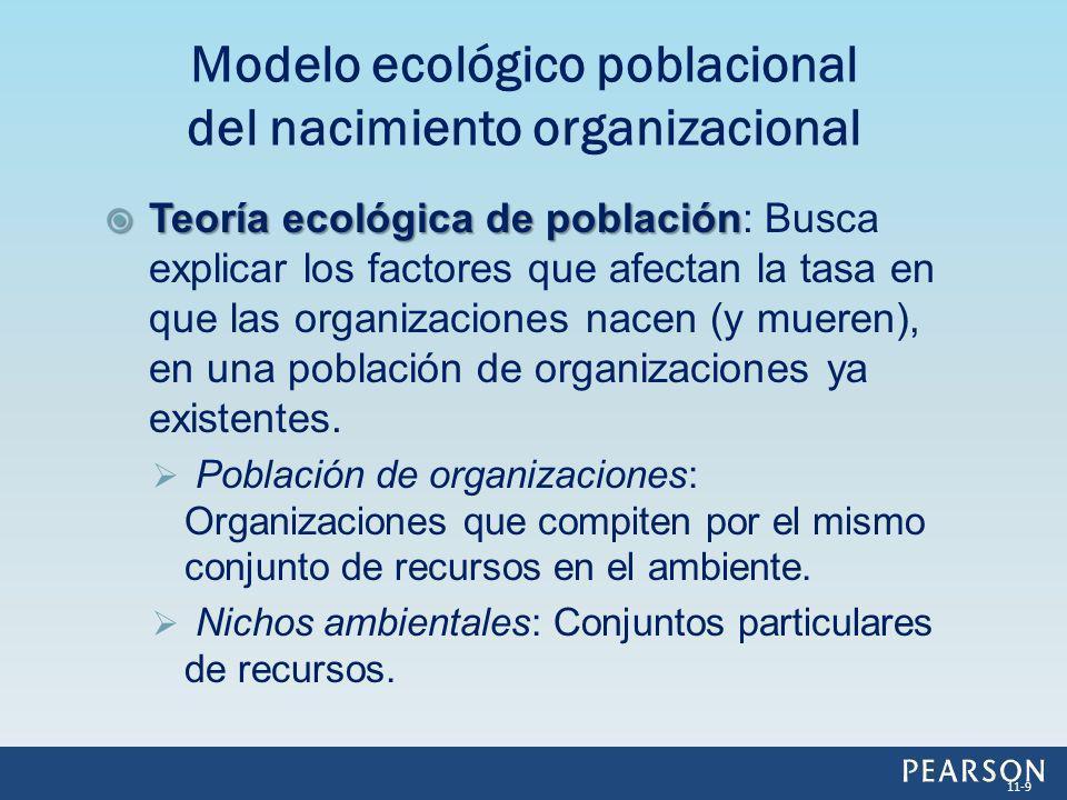 Modelo ecológico poblacional del nacimiento organizacional