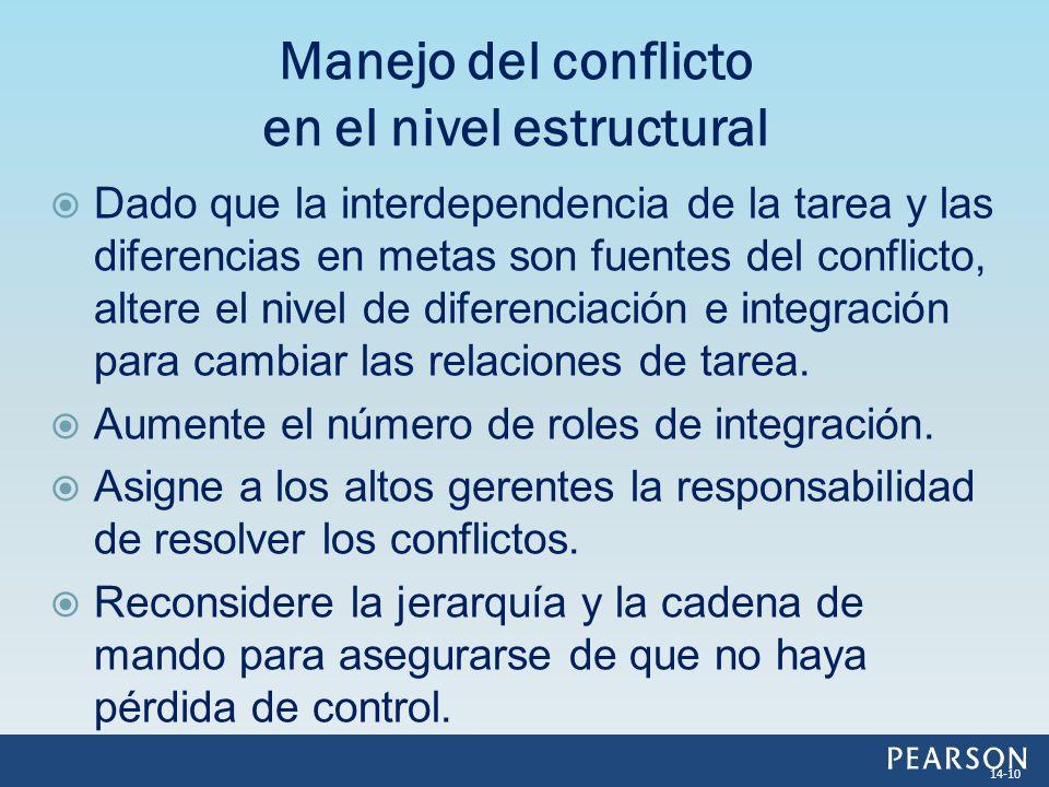 Manejo del conflicto en el nivel estructural