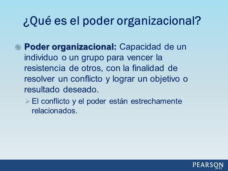 ¿Qué es el poder organizacional