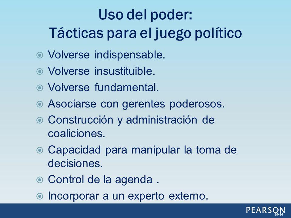 Uso del poder: Tácticas para el juego político