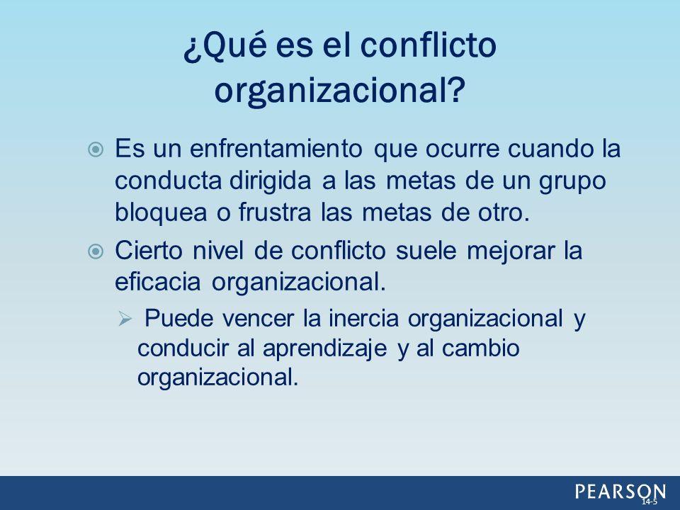 ¿Qué es el conflicto organizacional