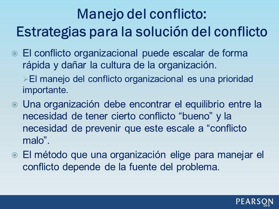Manejo del conflicto: Estrategias para la solución del conflicto