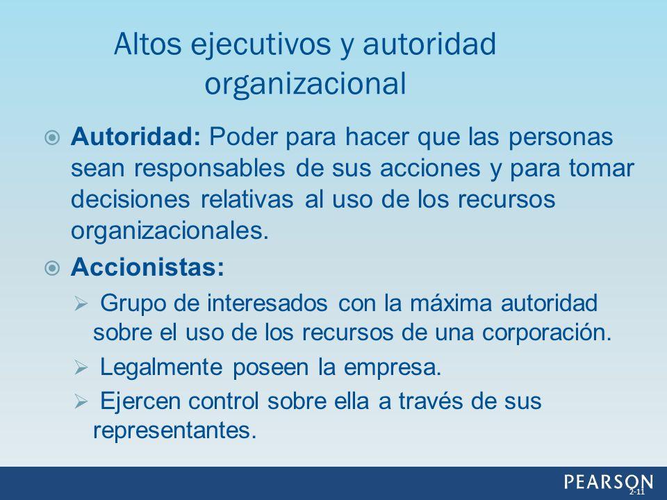 Altos ejecutivos y autoridad organizacional