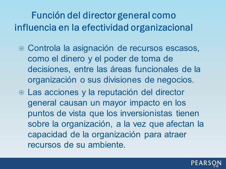 Función del director general como influencia en la efectividad organizacional