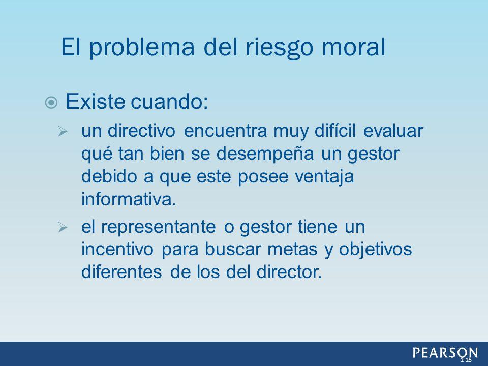 El problema del riesgo moral