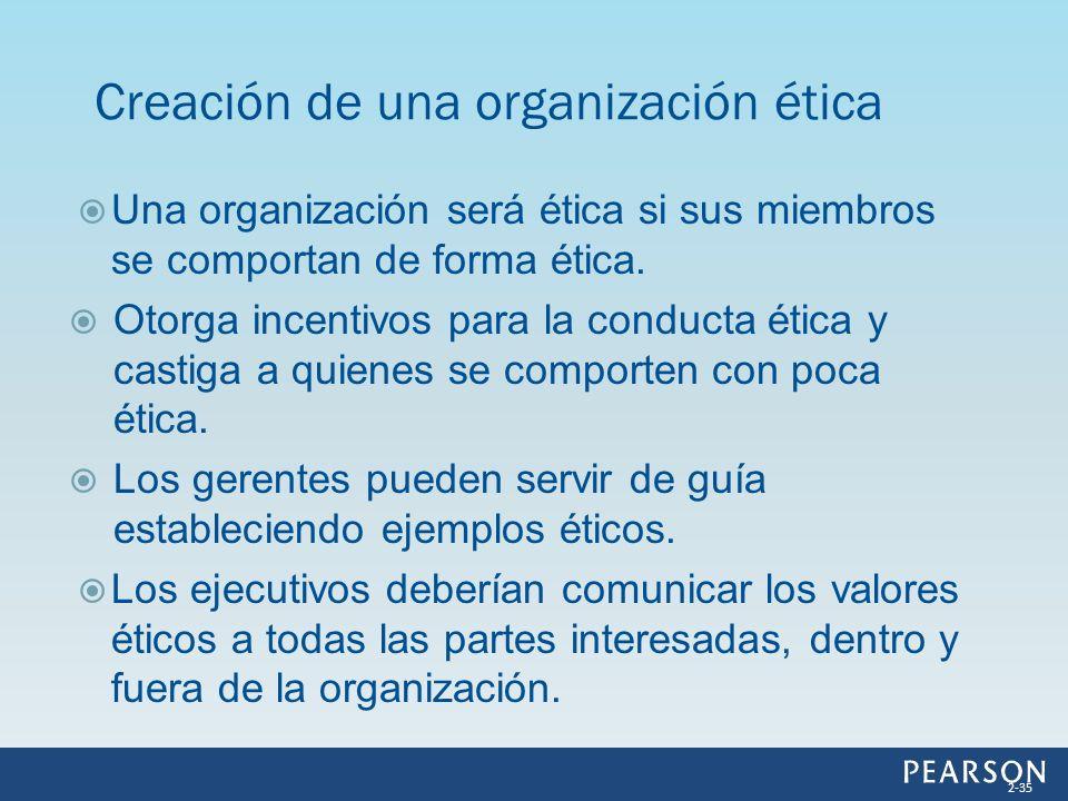 Creación de una organización ética