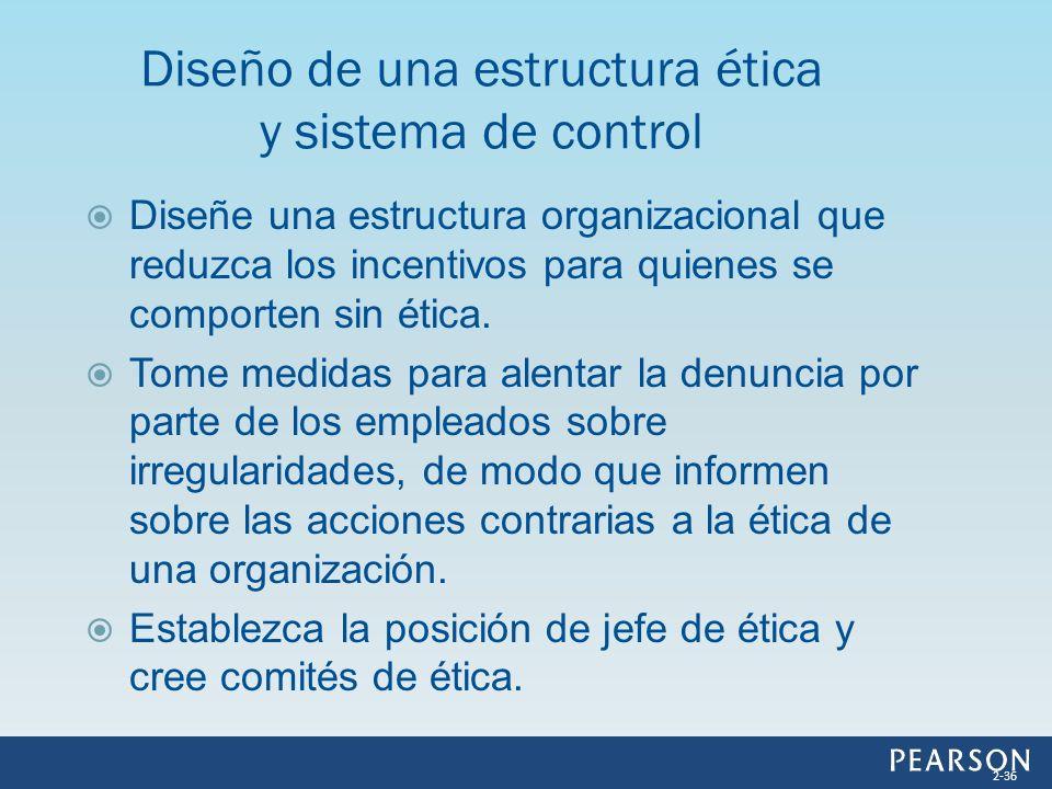 Diseño de una estructura ética y sistema de control