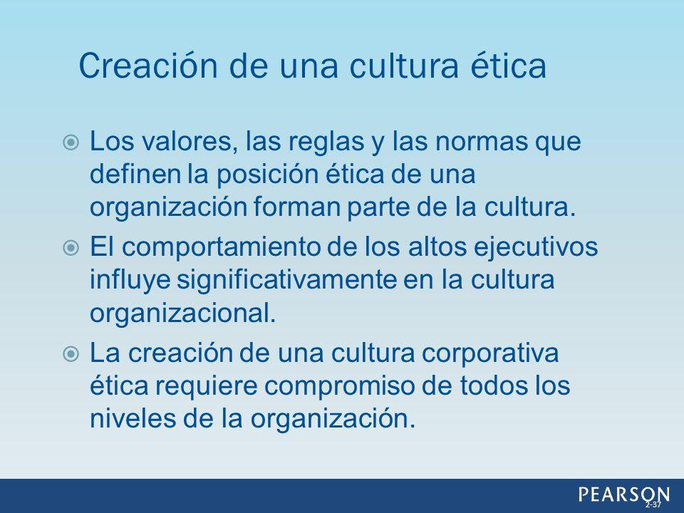 Creación de una cultura ética