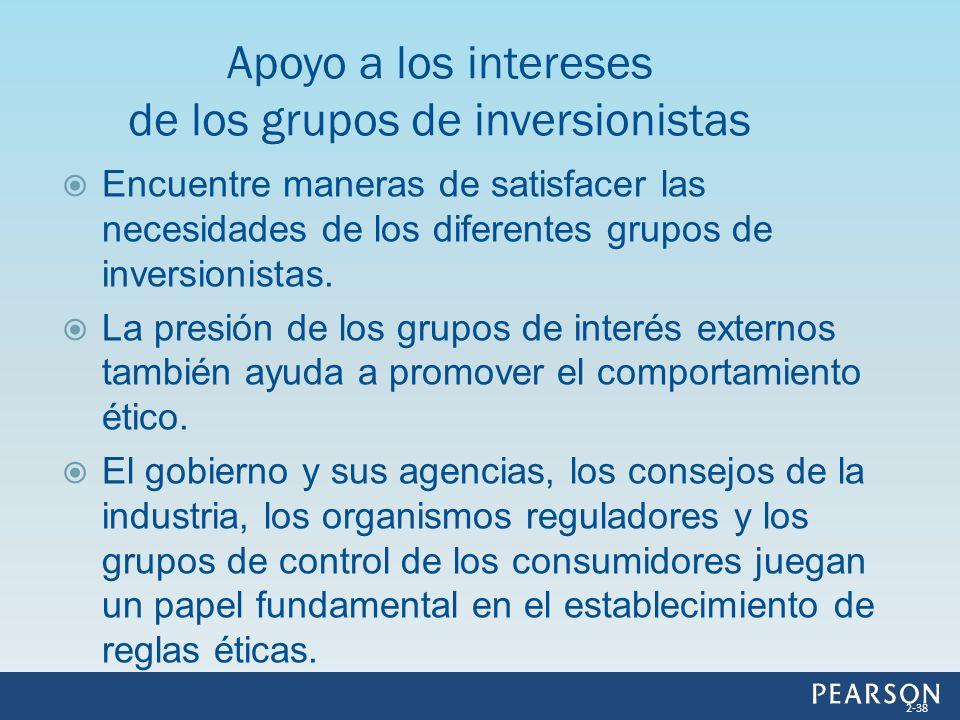 Apoyo a los intereses de los grupos de inversionistas