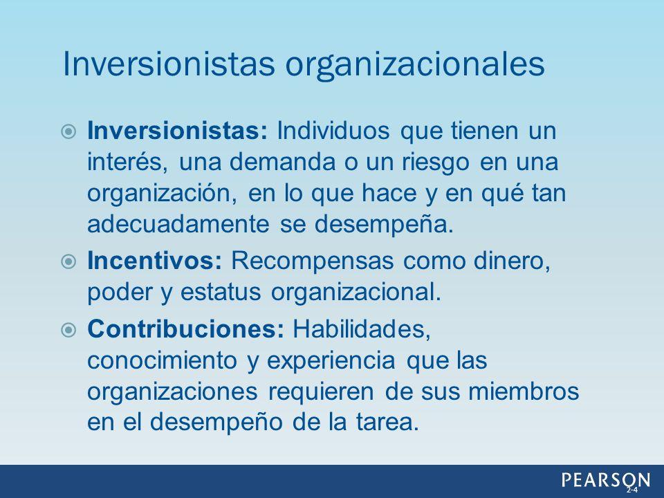 Inversionistas organizacionales