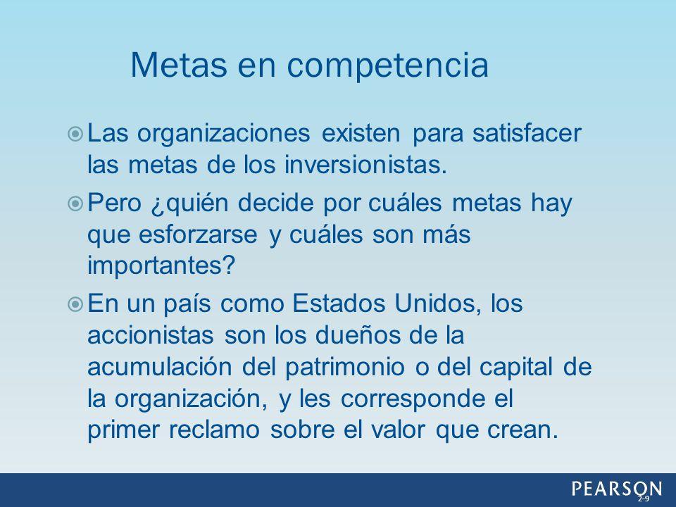 Metas en competencia Las organizaciones existen para satisfacer las metas de los inversionistas.