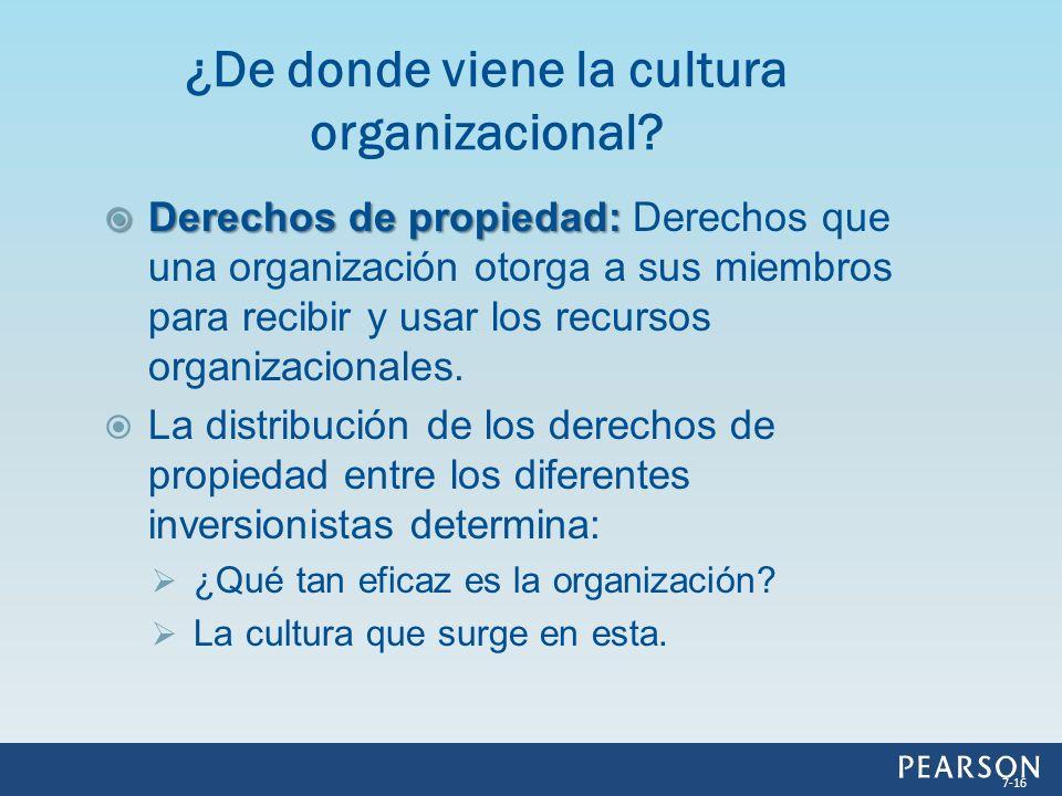 ¿De donde viene la cultura organizacional