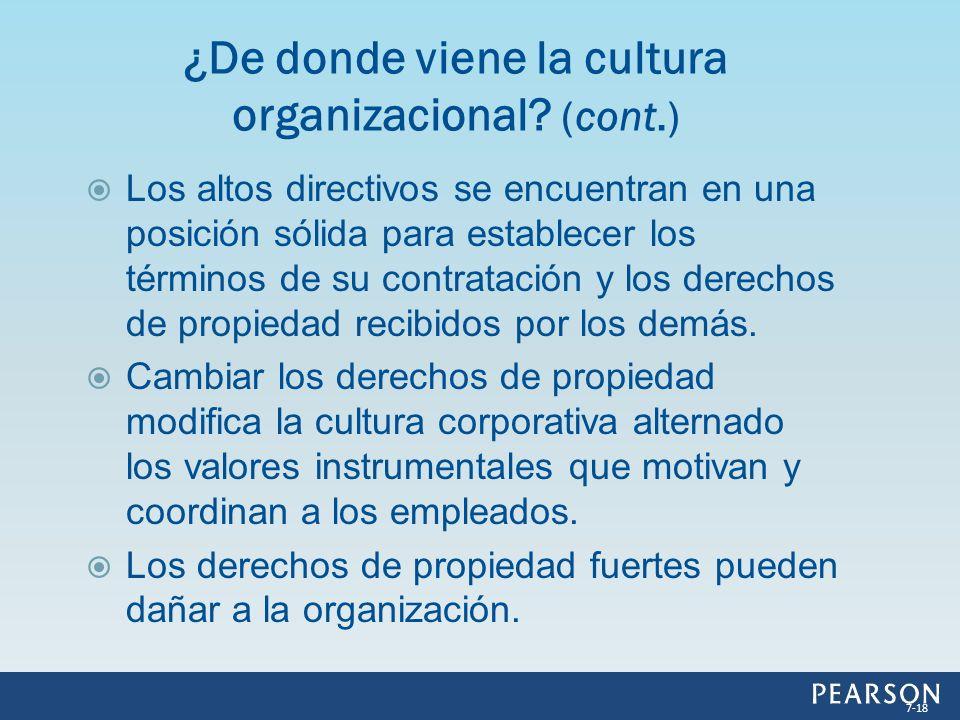 ¿De donde viene la cultura organizacional (cont.)