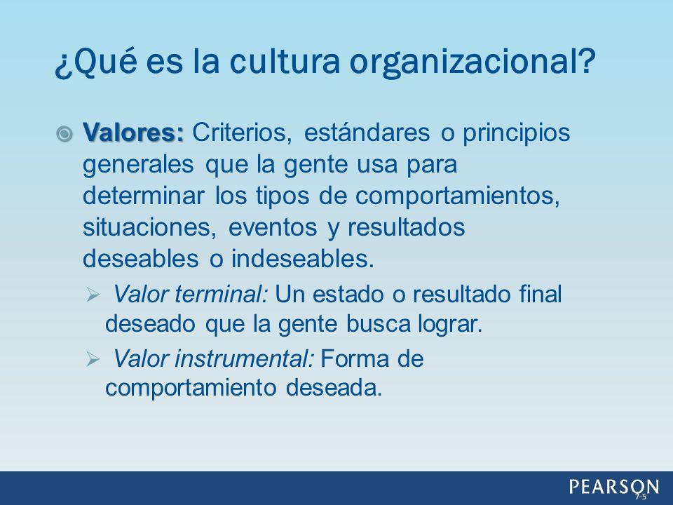 ¿Qué es la cultura organizacional