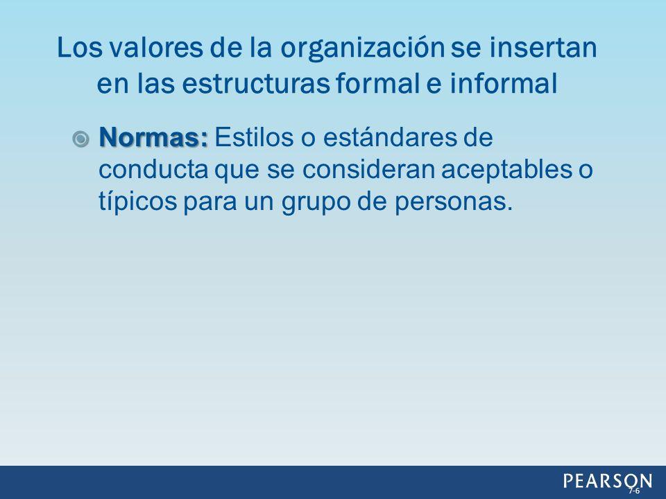 Los valores de la organización se insertan en las estructuras formal e informal