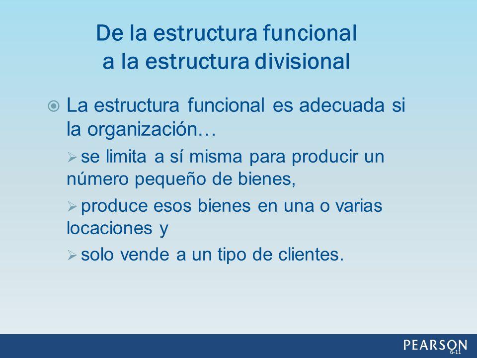 De la estructura funcional a la estructura divisional