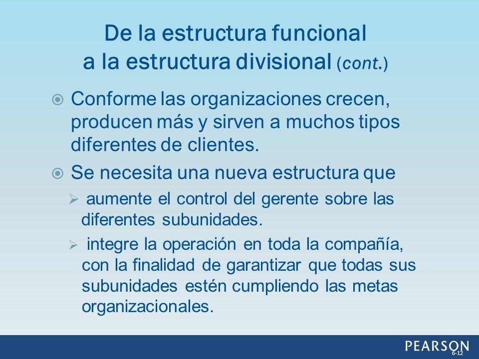 De la estructura funcional a la estructura divisional (cont.)