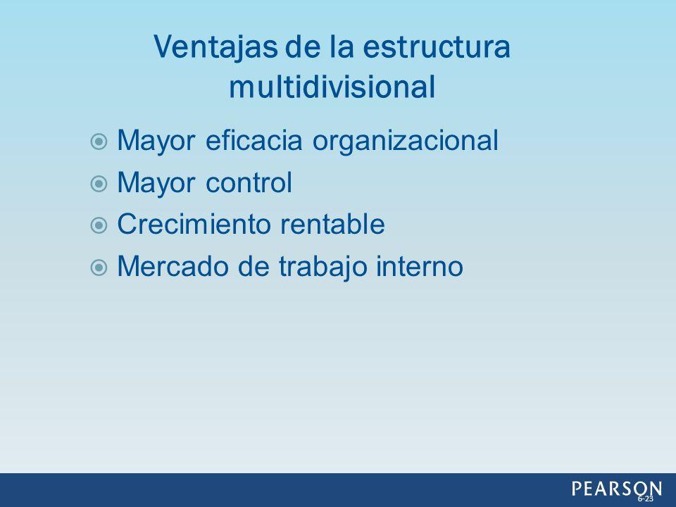 Ventajas de la estructura multidivisional