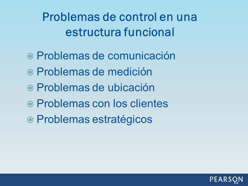 Problemas de control en una estructura funcional