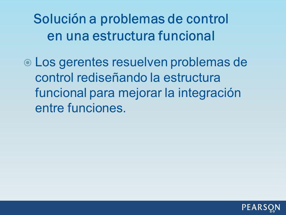 Solución a problemas de control en una estructura funcional