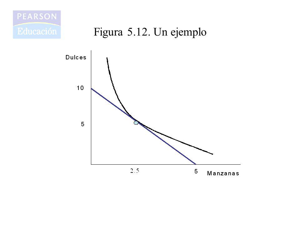Figura 5.12. Un ejemplo