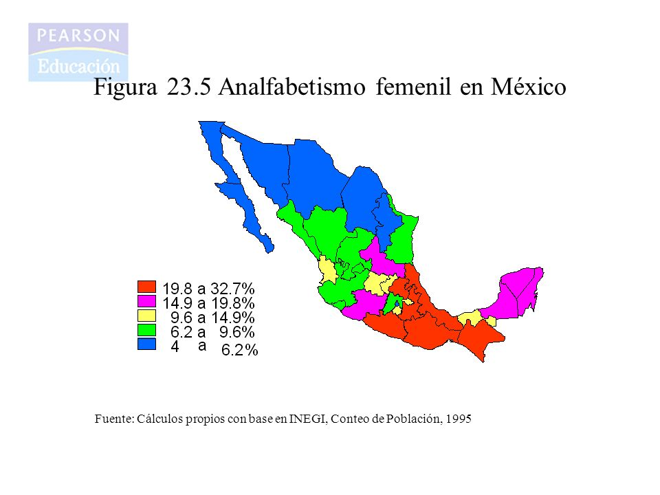 Figura 23.5 Analfabetismo femenil en México