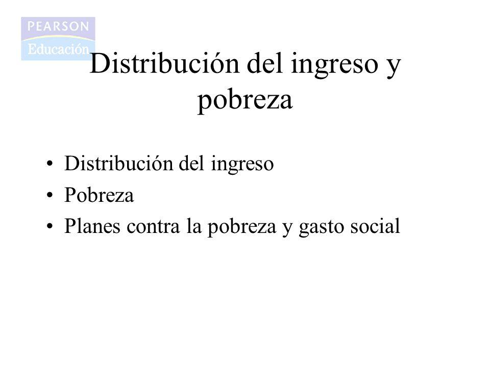 Distribución del ingreso y pobreza