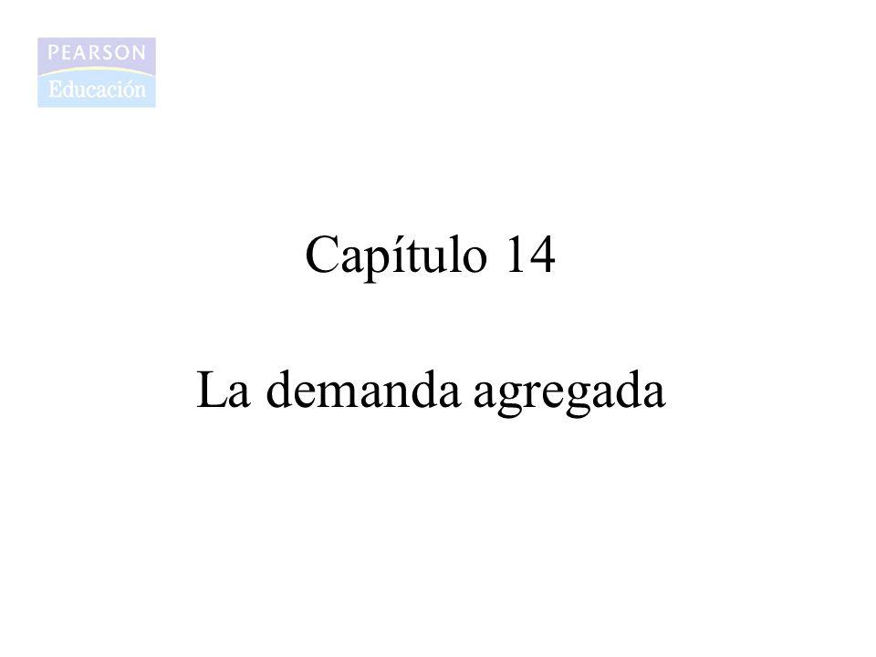 Capítulo 14 La demanda agregada