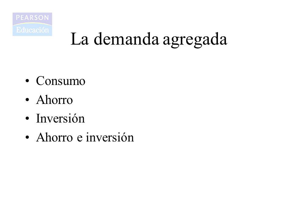 La demanda agregada Consumo Ahorro Inversión Ahorro e inversión