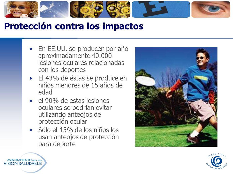 Protección contra los impactos
