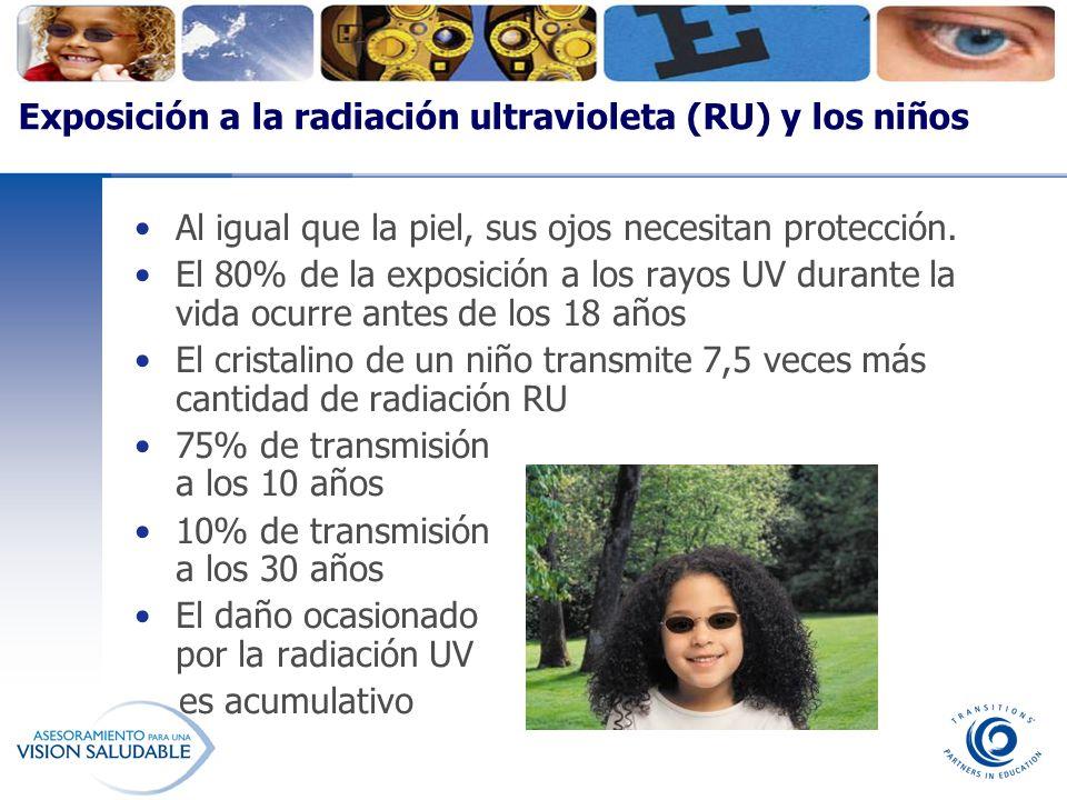 Exposición a la radiación ultravioleta (RU) y los niños