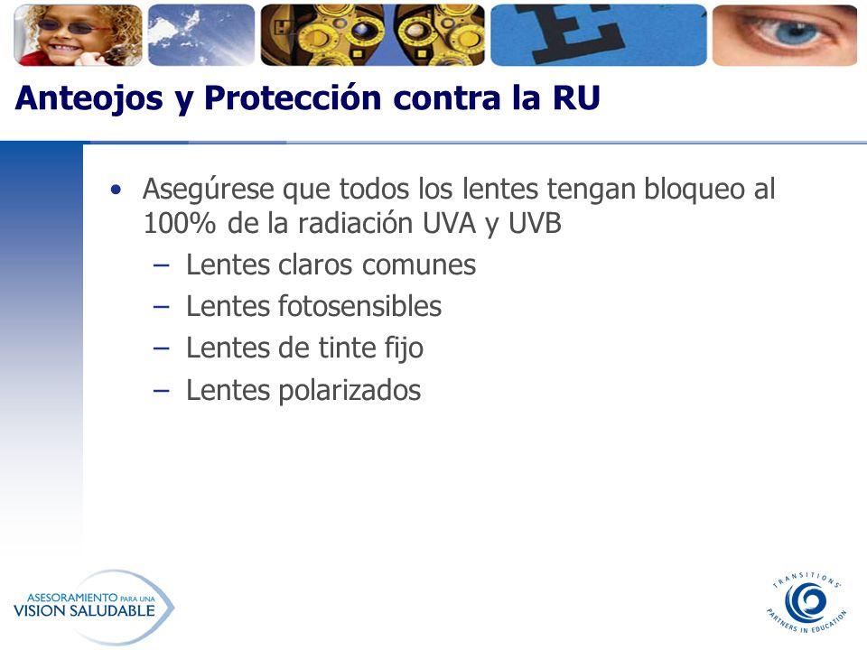 Anteojos y Protección contra la RU
