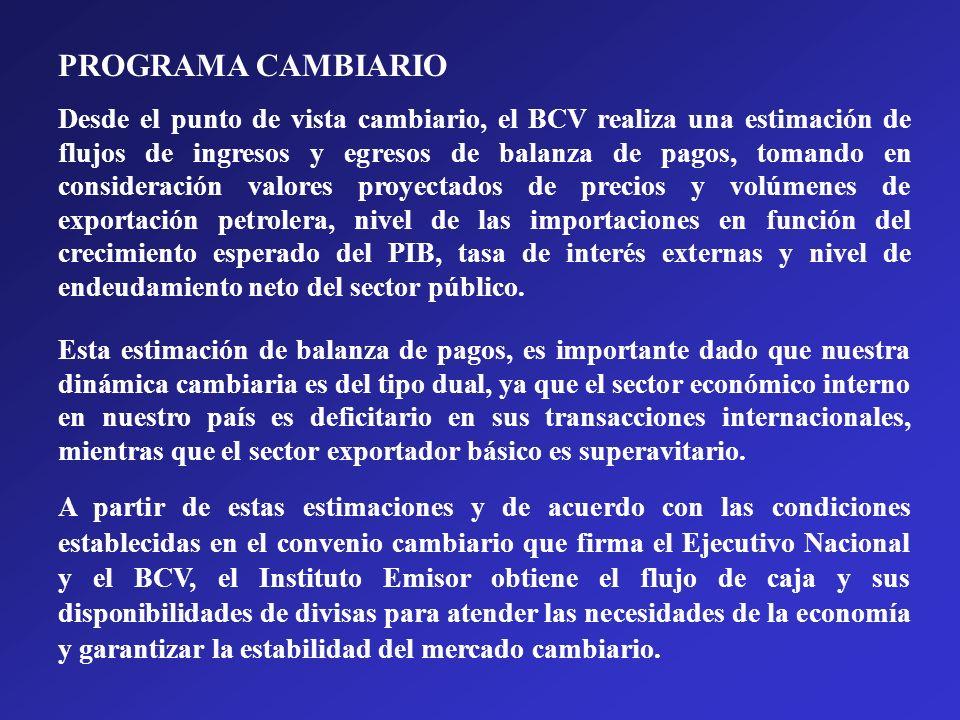 PROGRAMA CAMBIARIO