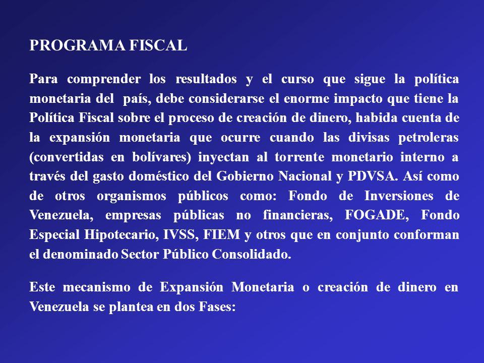 PROGRAMA FISCAL