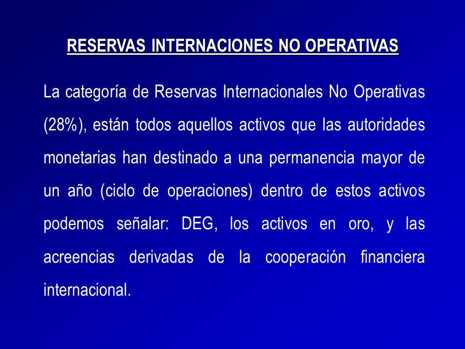 RESERVAS INTERNACIONES NO OPERATIVAS