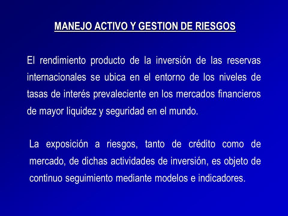 MANEJO ACTIVO Y GESTION DE RIESGOS