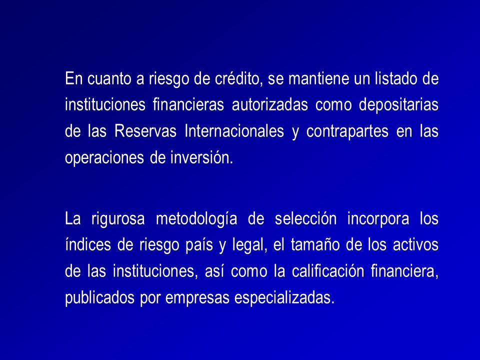En cuanto a riesgo de crédito, se mantiene un listado de instituciones financieras autorizadas como depositarias de las Reservas Internacionales y contrapartes en las operaciones de inversión.