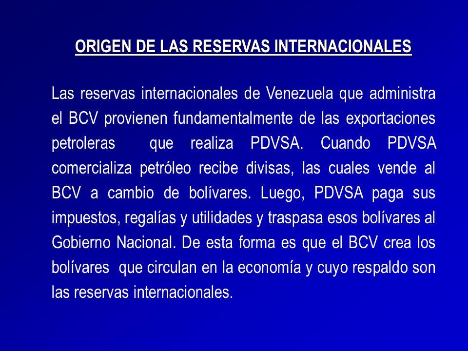 ORIGEN DE LAS RESERVAS INTERNACIONALES