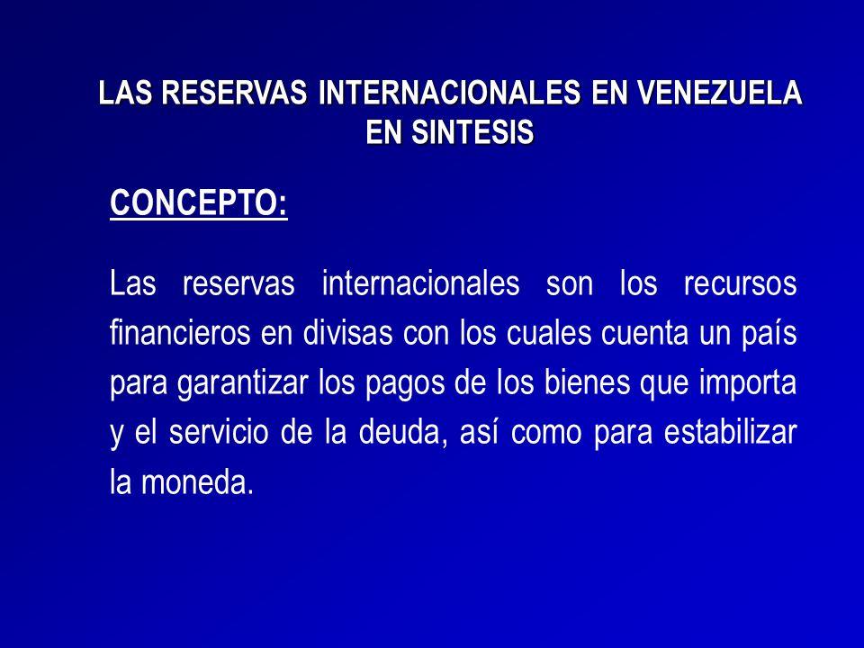 LAS RESERVAS INTERNACIONALES EN VENEZUELA