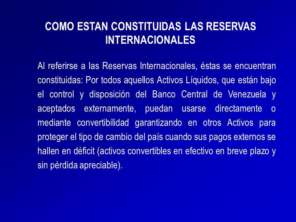 COMO ESTAN CONSTITUIDAS LAS RESERVAS INTERNACIONALES