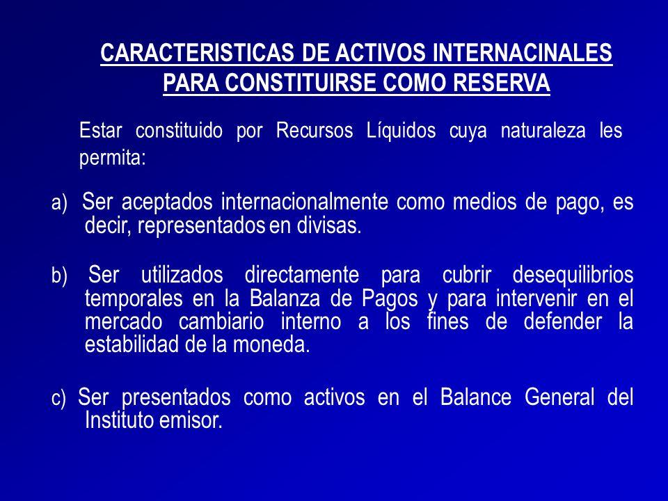 CARACTERISTICAS DE ACTIVOS INTERNACINALES PARA CONSTITUIRSE COMO RESERVA
