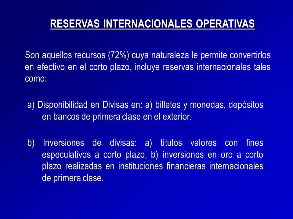 RESERVAS INTERNACIONALES OPERATIVAS