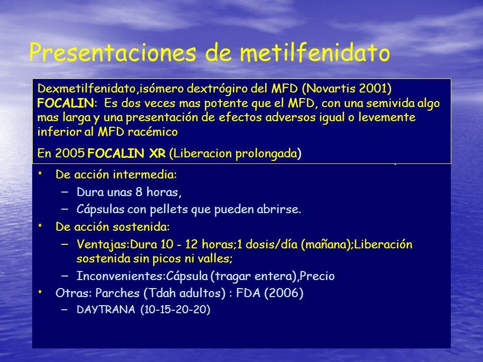 Presentaciones de metilfenidato