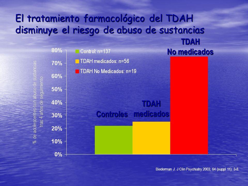El tratamiento farmacológico del TDAH disminuye el riesgo de abuso de sustancias