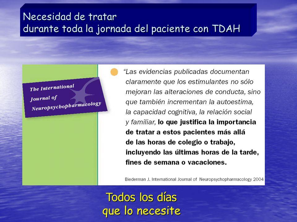 Necesidad de tratar durante toda la jornada del paciente con TDAH