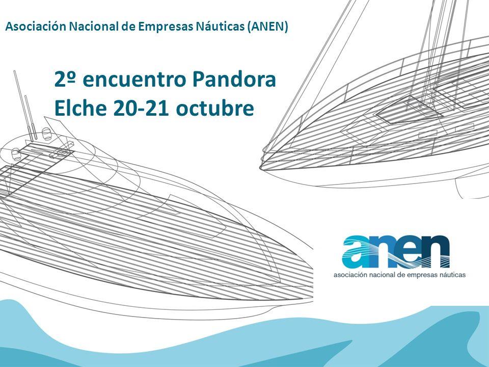2º encuentro Pandora Elche 20-21 octubre