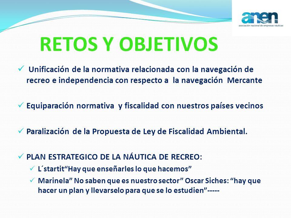 RETOS Y OBJETIVOS Unificación de la normativa relacionada con la navegación de recreo e independencia con respecto a la navegación Mercante.