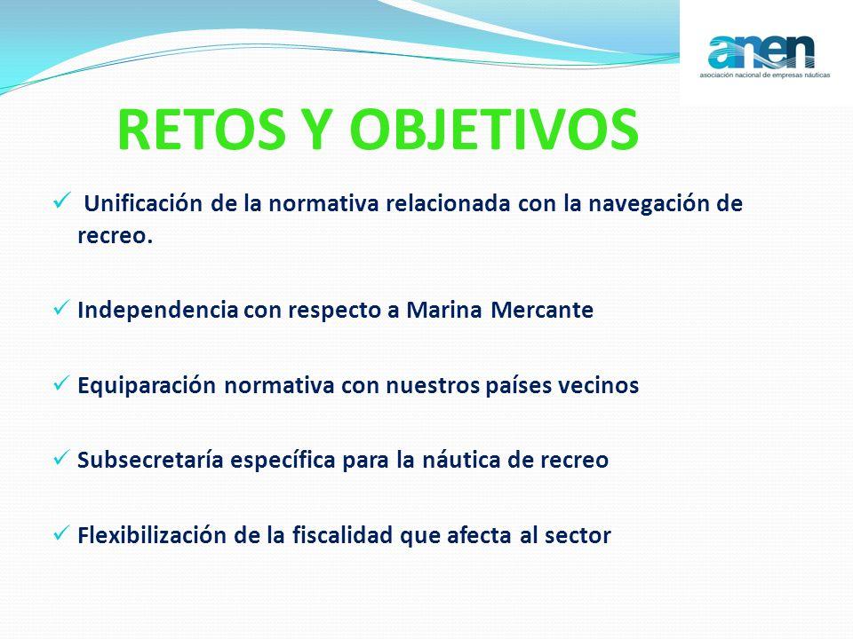 RETOS Y OBJETIVOS Unificación de la normativa relacionada con la navegación de recreo. Independencia con respecto a Marina Mercante.