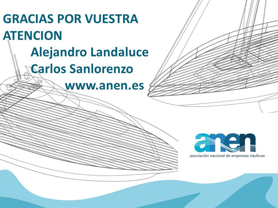 GRACIAS POR VUESTRA ATENCION Alejandro Landaluce Carlos Sanlorenzo